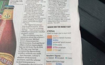 Sunday Times: Charities don't see all of 5p carrier bag proceeds
